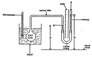 atlas copco generator wiring diagram with Pressure Gas Diagram on Pressure Gas Diagram furthermore Kohler Transfer Switch Wiring Diagram additionally