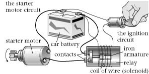 What can make a electromagnet stronger