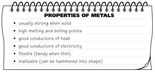 for each part say which property of metals is important for that use sometimes there may be more than one